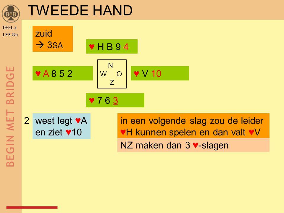 TWEEDE HAND zuid  3SA ♥ H B 9 4 ♥ A 8 5 2 ♥ V 10 ♥ 7 6 3 2