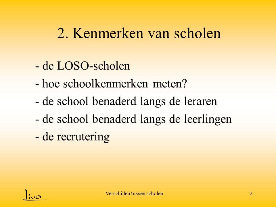 2. Kenmerken van scholen - de LOSO-scholen