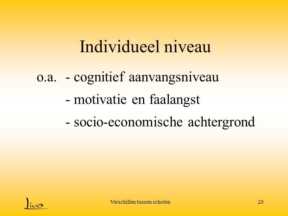 Individueel niveau o.a. - cognitief aanvangsniveau
