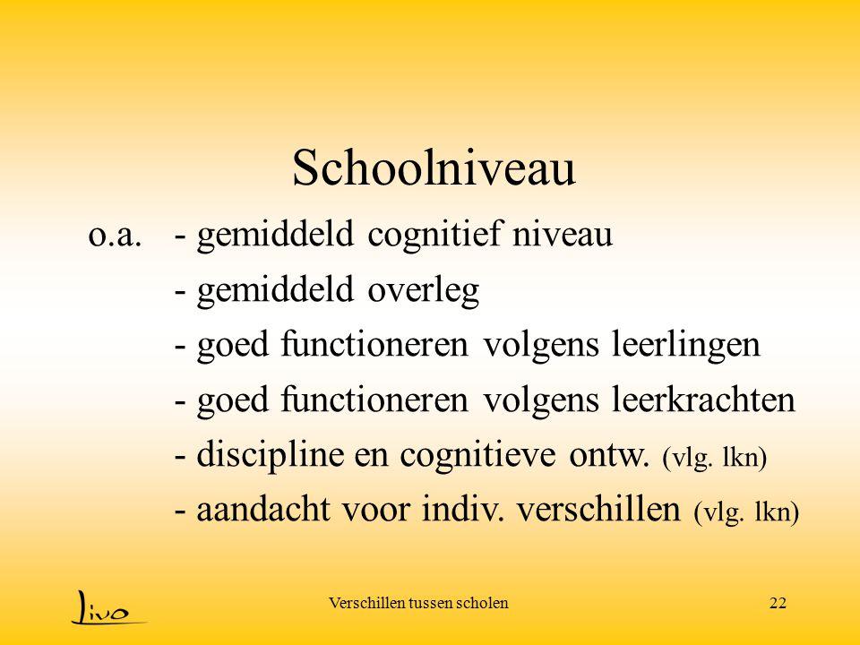 Schoolniveau o.a. - gemiddeld cognitief niveau - gemiddeld overleg
