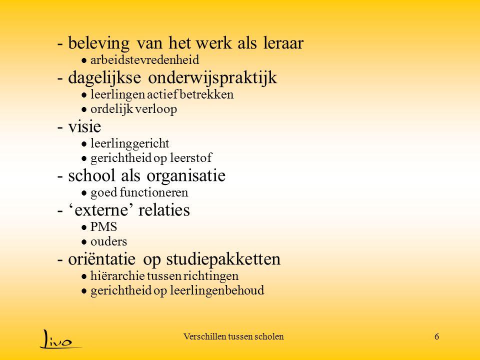 - beleving van het werk als leraar - dagelijkse onderwijspraktijk