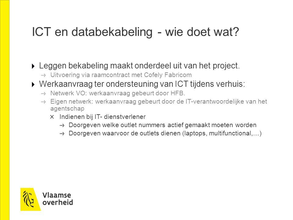 ICT en databekabeling - wie doet wat