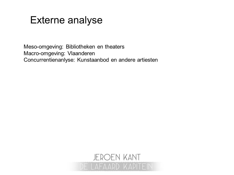 Externe analyse Meso-omgeving: Bibliotheken en theaters Macro-omgeving: Vlaanderen Concurrentienanlyse: Kunstaanbod en andere artiesten