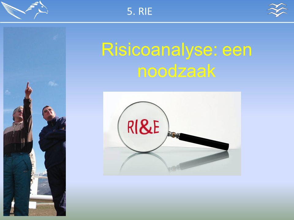 Risicoanalyse: een noodzaak