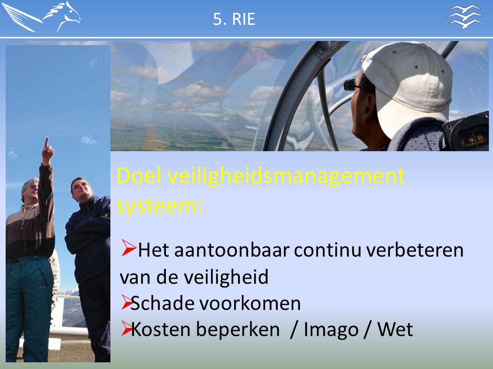 Doel veiligheidsmanagement systeem: