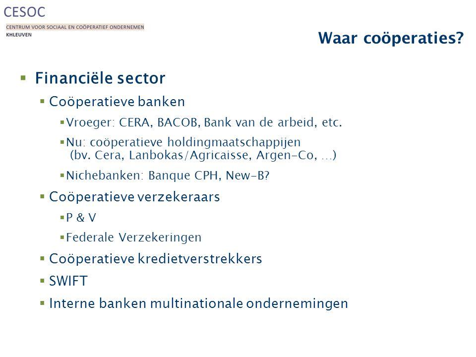 Waar coöperaties Financiële sector Coöperatieve banken