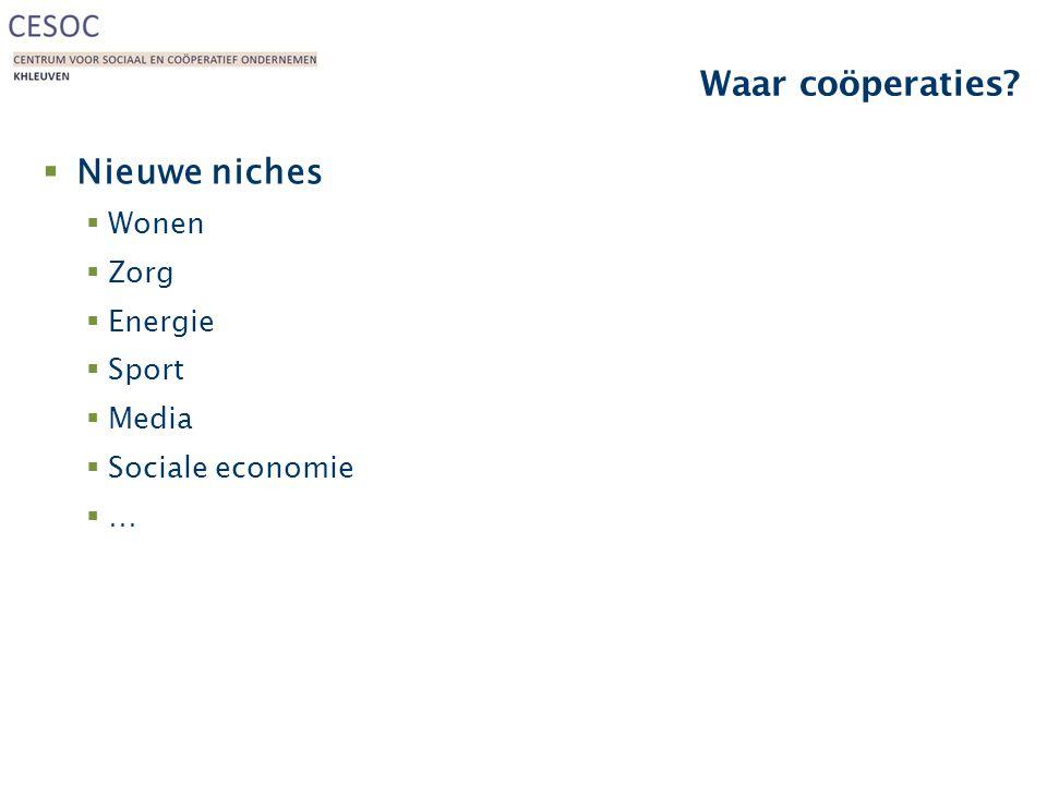 Waar coöperaties Nieuwe niches Wonen Zorg Energie Sport Media