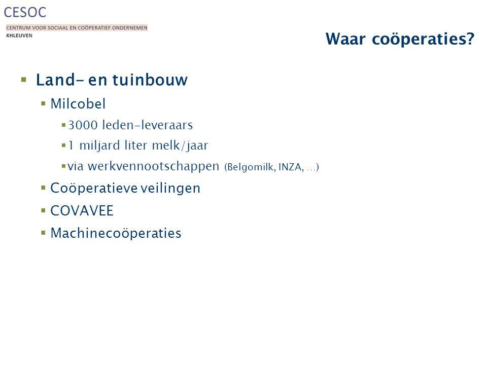 Waar coöperaties Land- en tuinbouw Milcobel Coöperatieve veilingen