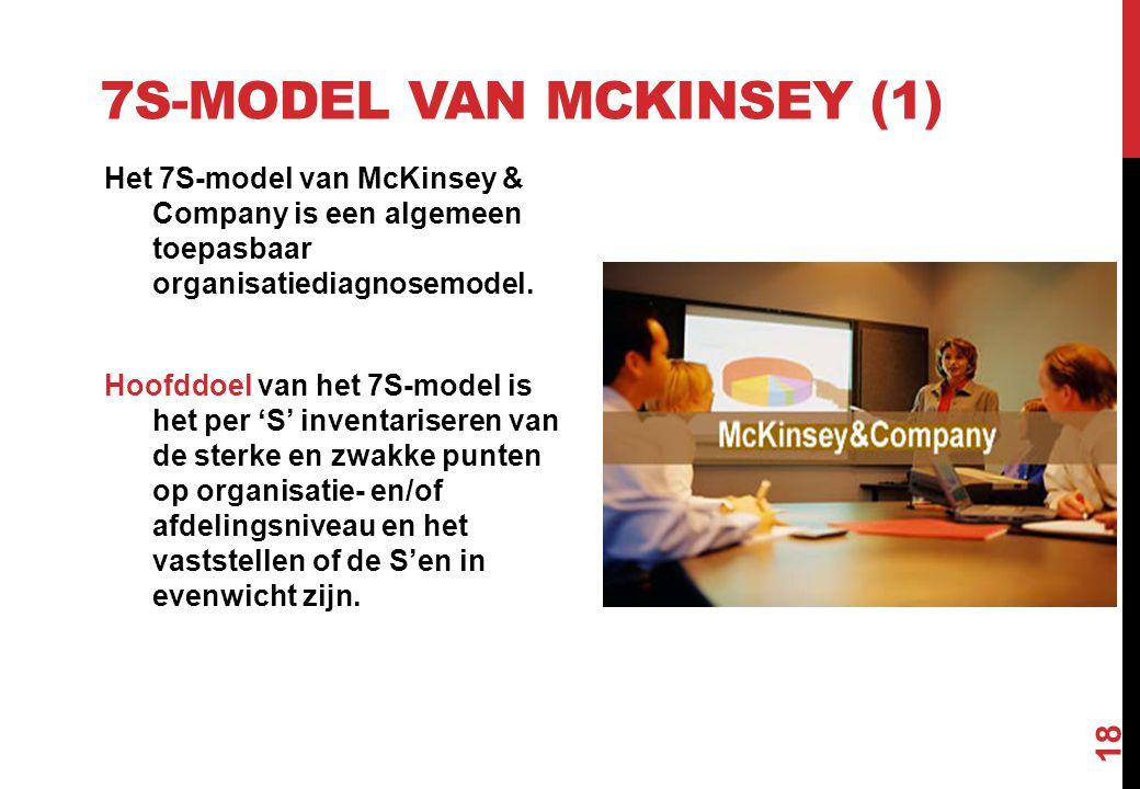 7S-model van McKinsey (1)