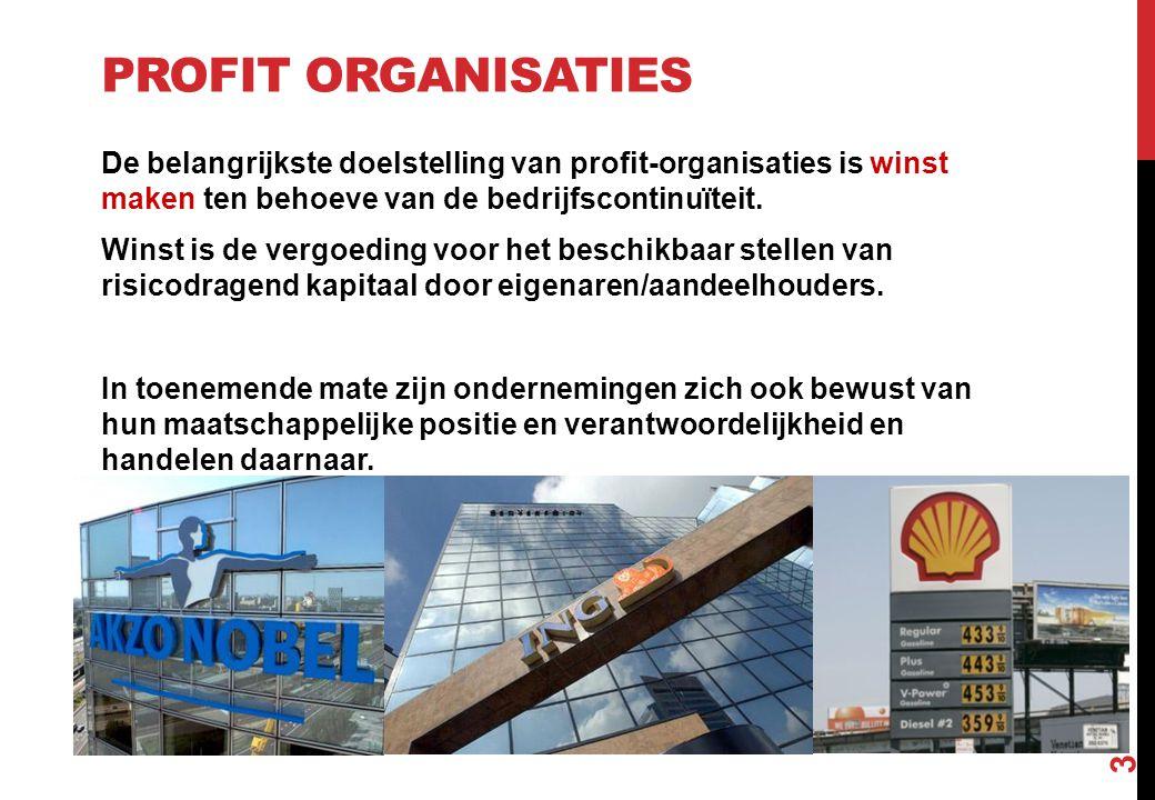 Profit organisaties
