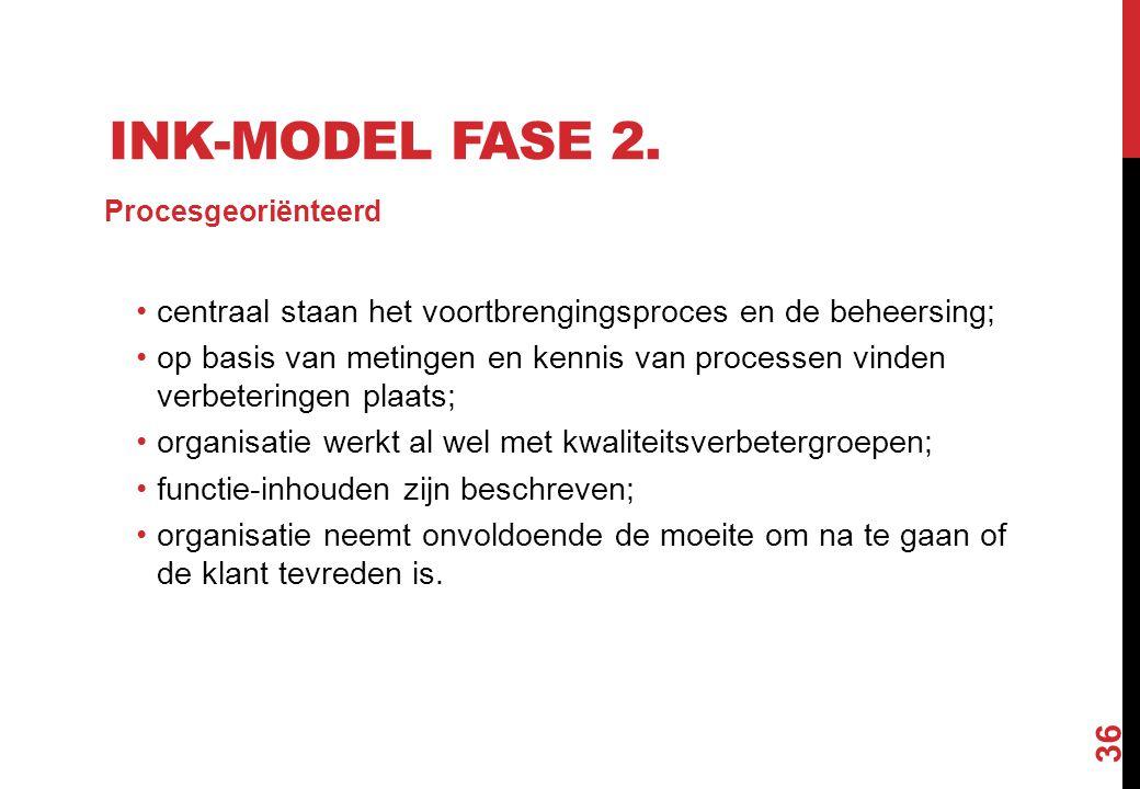 INK-model fase 2. Procesgeoriënteerd. centraal staan het voortbrengingsproces en de beheersing;