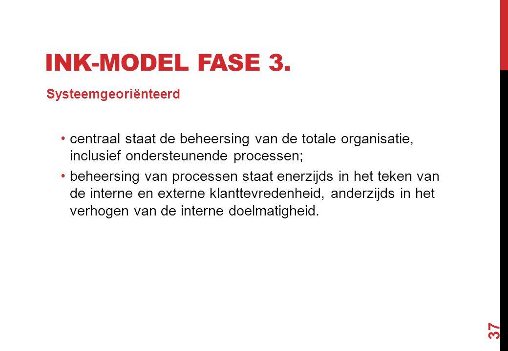 INK-model fase 3. Systeemgeoriënteerd. centraal staat de beheersing van de totale organisatie, inclusief ondersteunende processen;