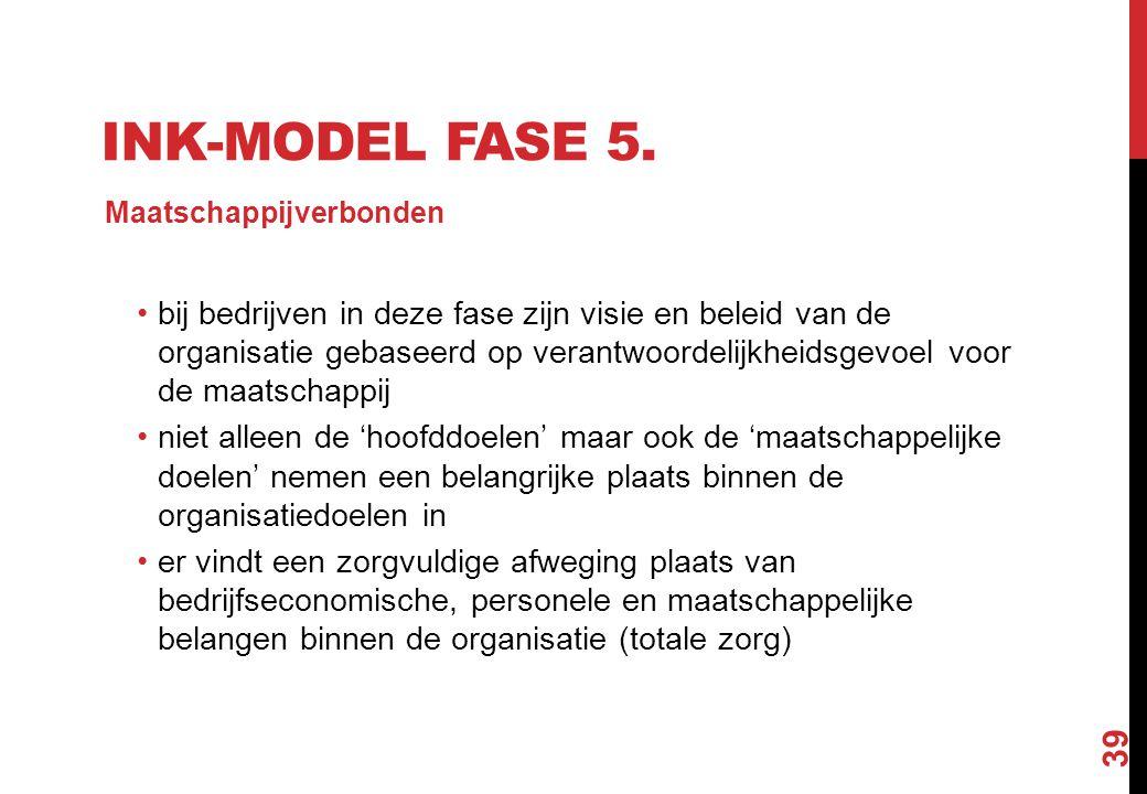 INK-model fase 5. Maatschappijverbonden.