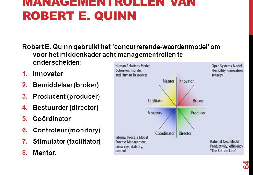 Broker model uitleg