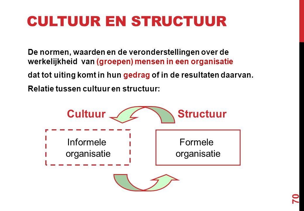 Cultuur en structuur Cultuur Structuur Informele organisatie Formele