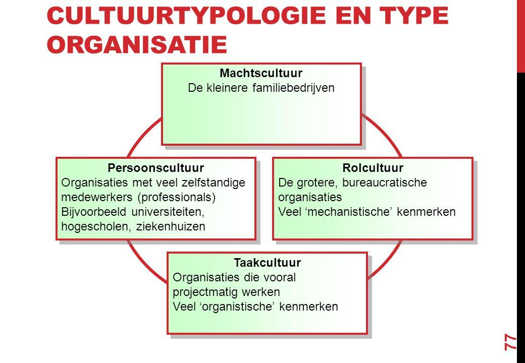 Cultuurtypologie en type organisatie