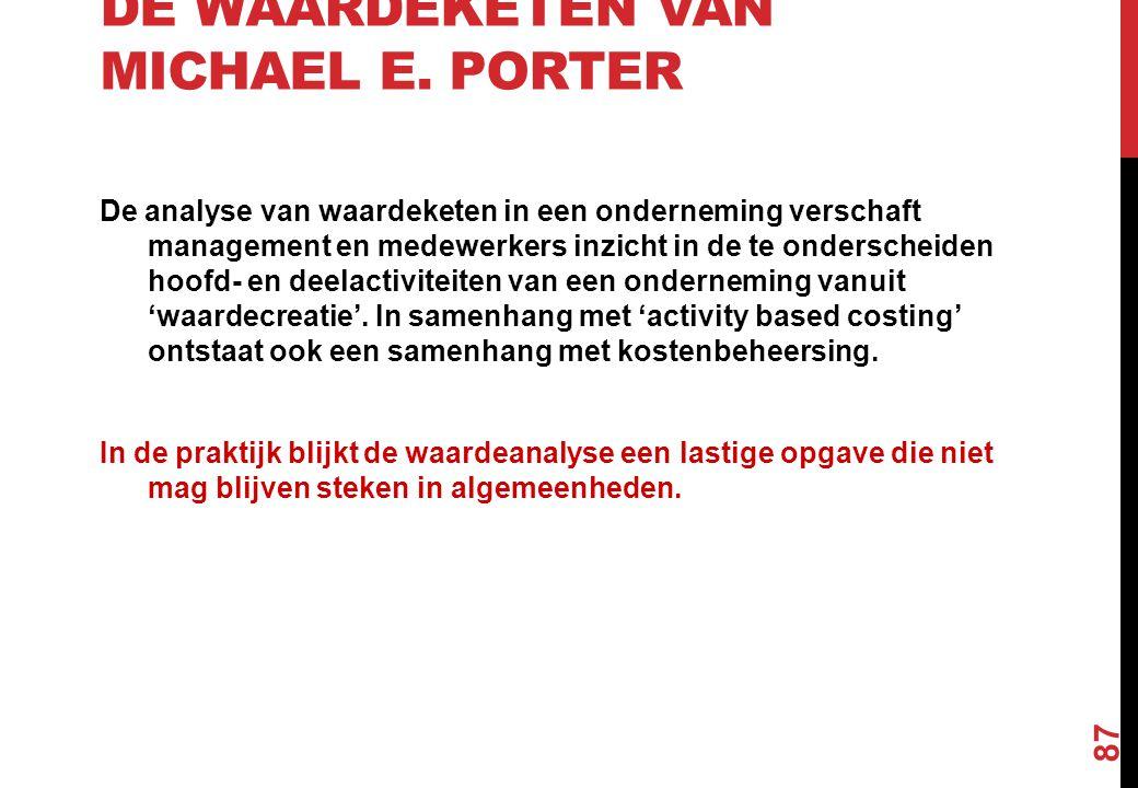 De waardeketen van Michael E. Porter