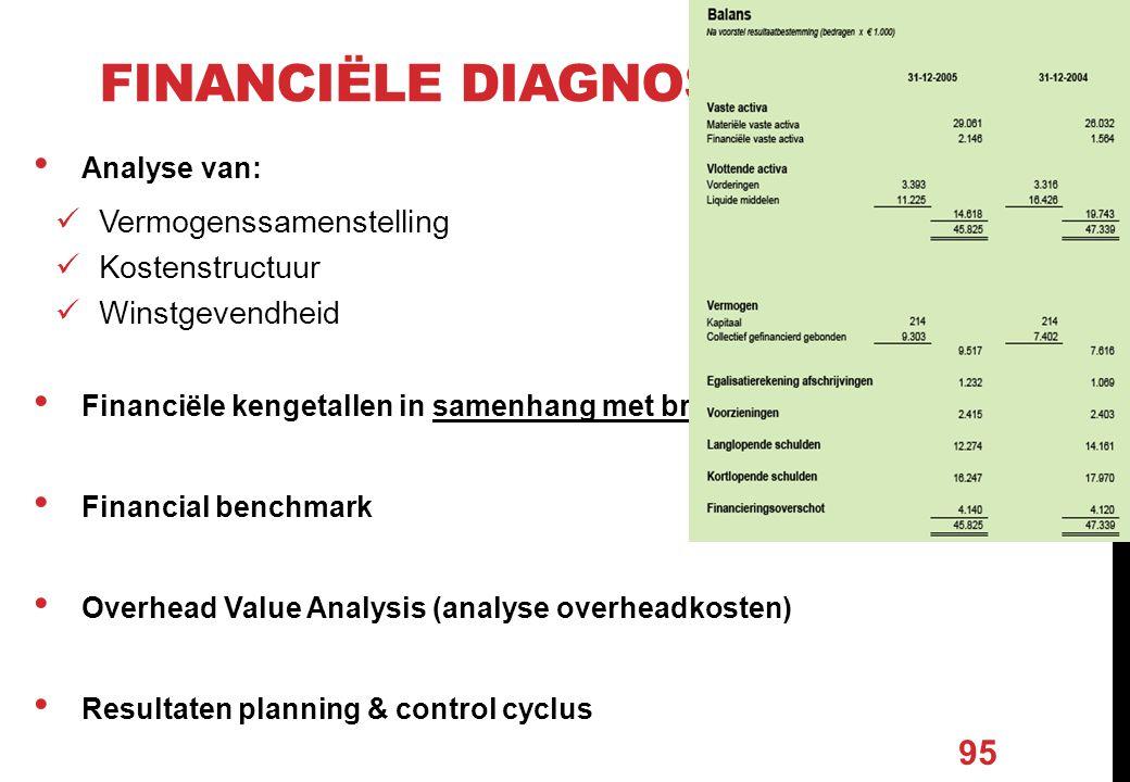 Financiële diagnose Vermogenssamenstelling Kostenstructuur