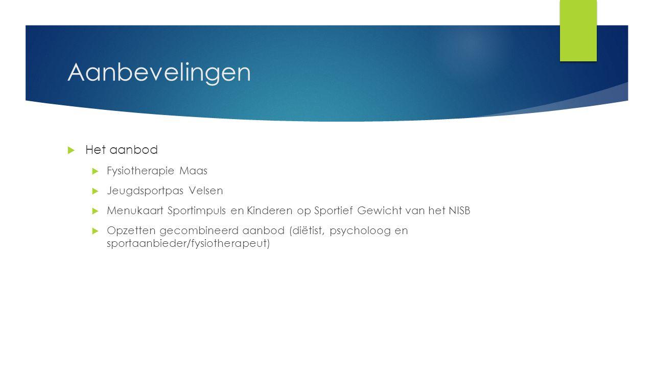 Aanbevelingen Het aanbod Fysiotherapie Maas Jeugdsportpas Velsen