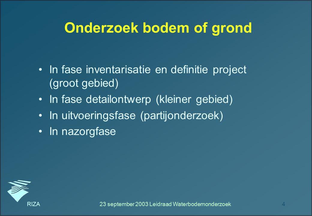 Onderzoek bodem of grond