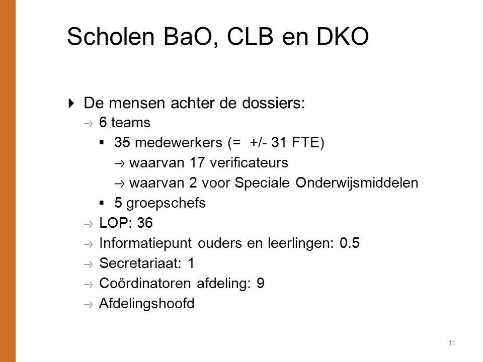 Scholen BaO, CLB en DKO De mensen achter de dossiers: 6 teams