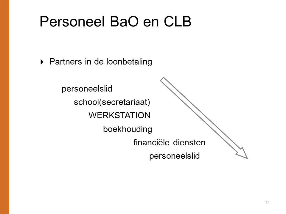 Personeel BaO en CLB Partners in de loonbetaling personeelslid