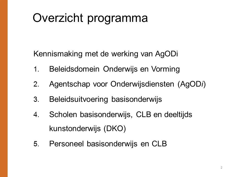 Overzicht programma Kennismaking met de werking van AgODi