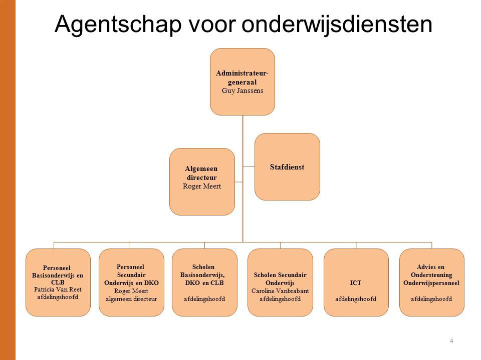 Agentschap voor onderwijsdiensten