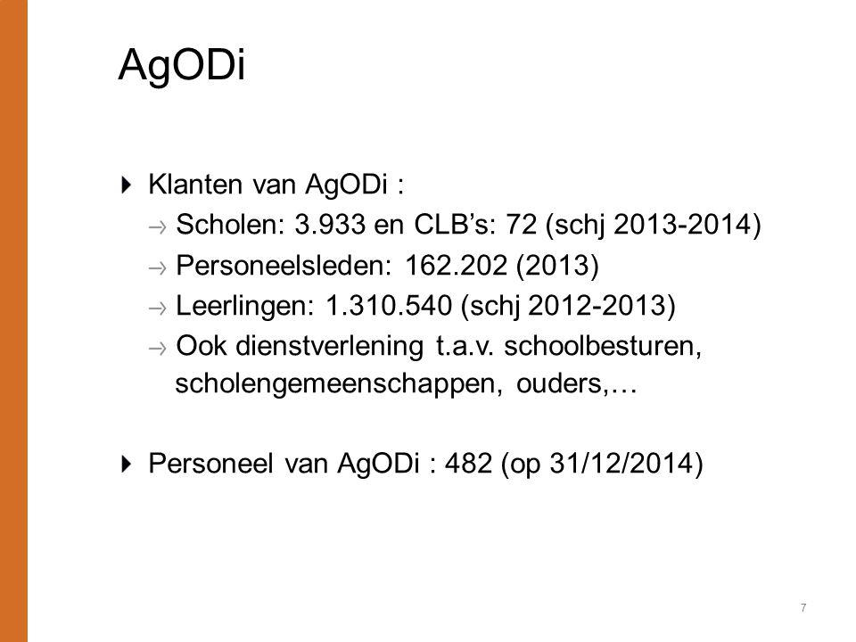 AgODi Klanten van AgODi : Scholen: 3.933 en CLB's: 72 (schj 2013-2014)