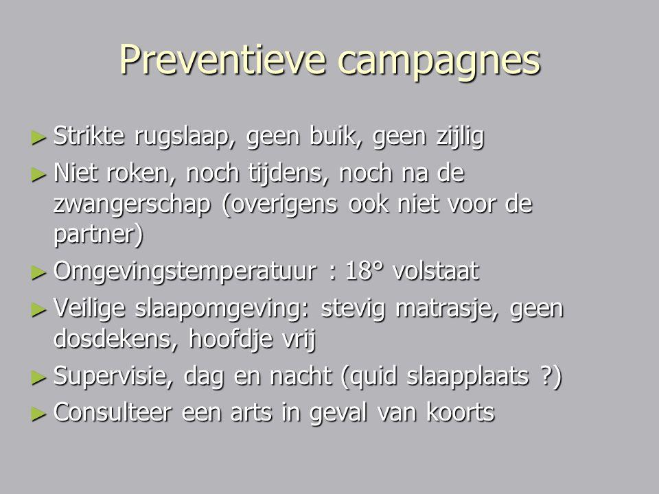 Preventieve campagnes