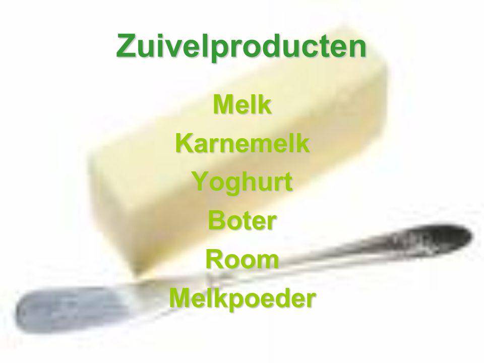 Zuivelproducten Melk Karnemelk Yoghurt Boter Room Melkpoeder