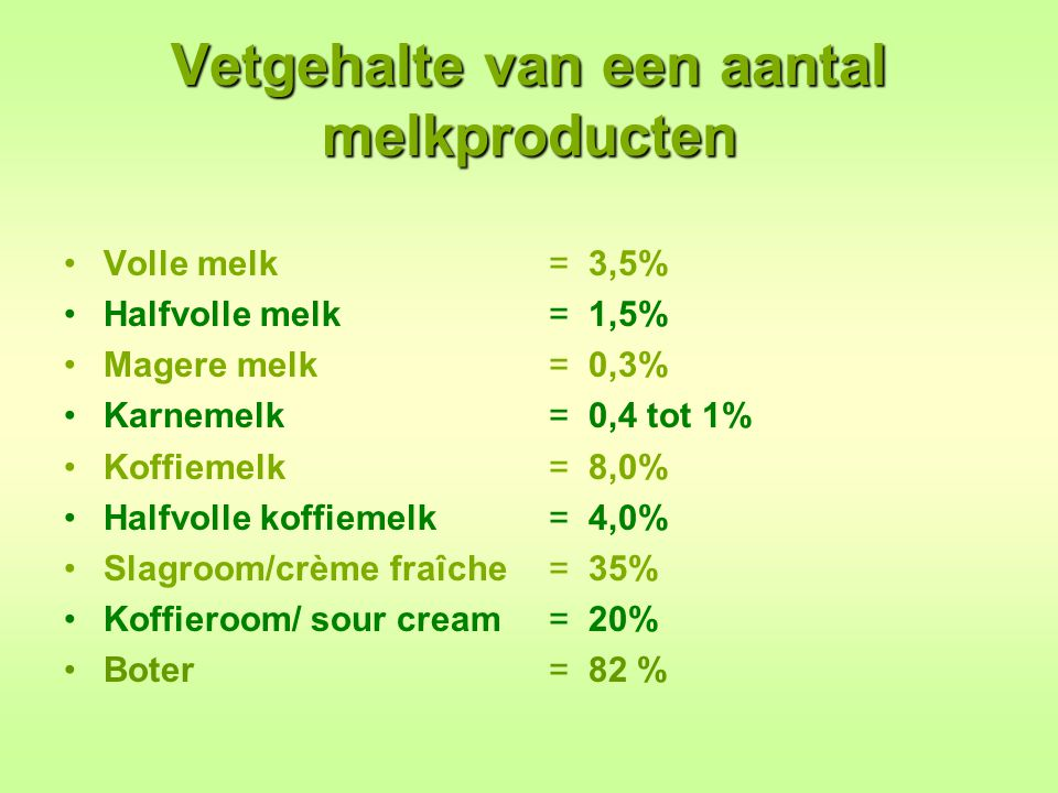 Vetgehalte van een aantal melkproducten