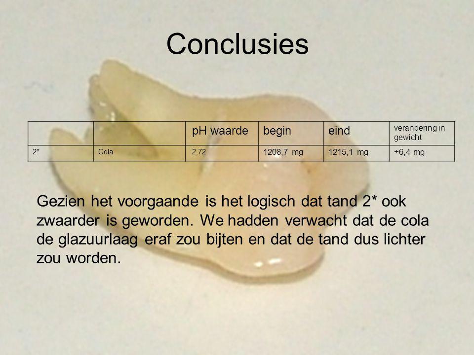 Conclusies pH waarde. begin. eind. verandering in gewicht. 2* Cola. 2,72. 1208,7 mg. 1215,1 mg.