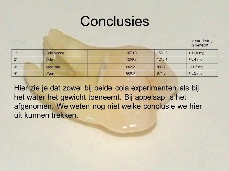 Conclusies verandering in gewicht. 1* Cola blanco. 1579,3. 1591,2. + 11,9 mg. 2* Cola. 1208,7.
