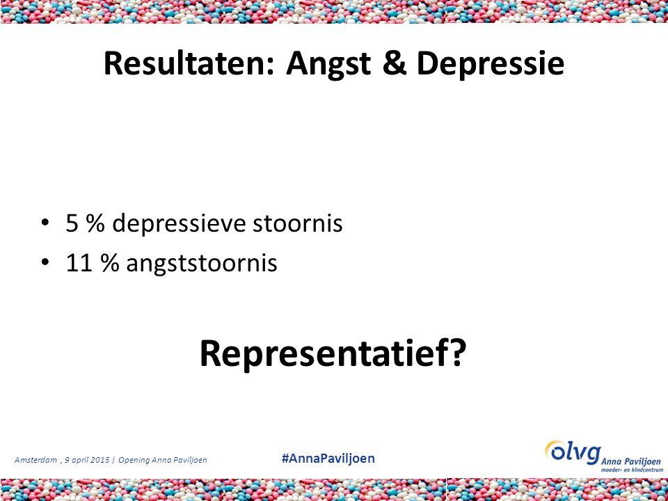 Resultaten: Angst & Depressie