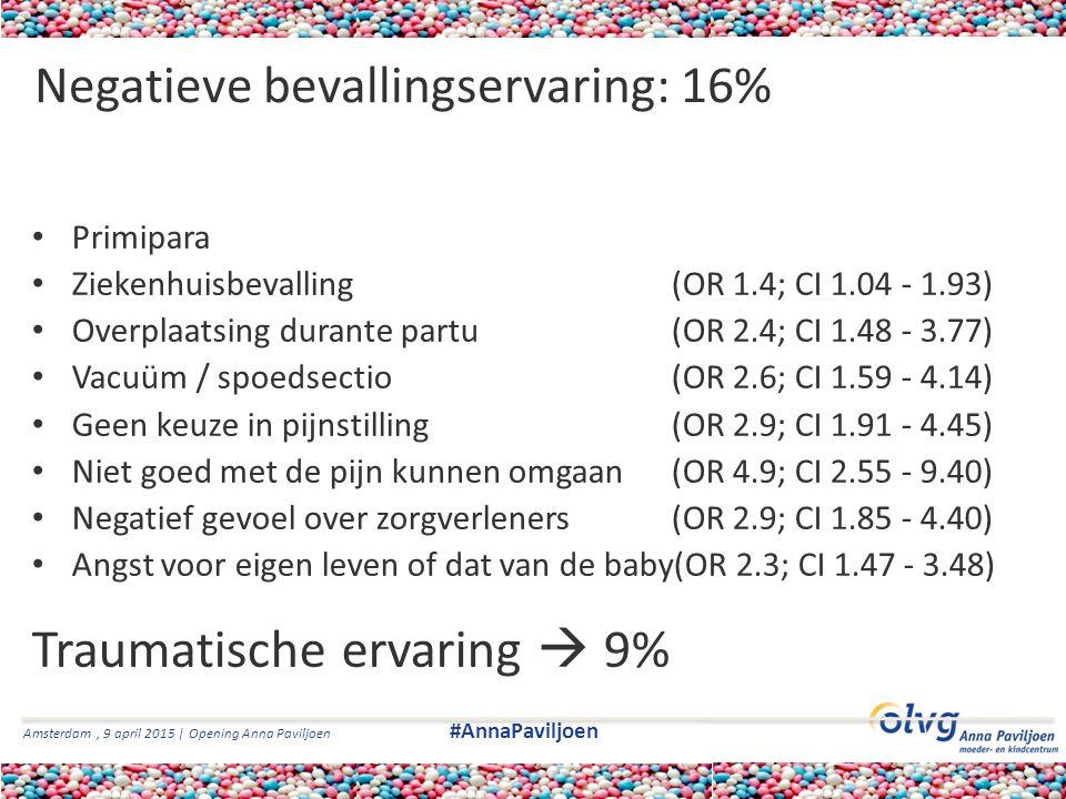 Negatieve bevallingservaring: 16%