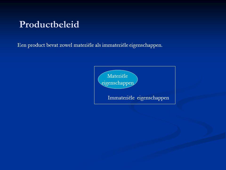 Productbeleid Een product bevat zowel materiële als immateriële eigenschappen. Immateriële eigenschappen.