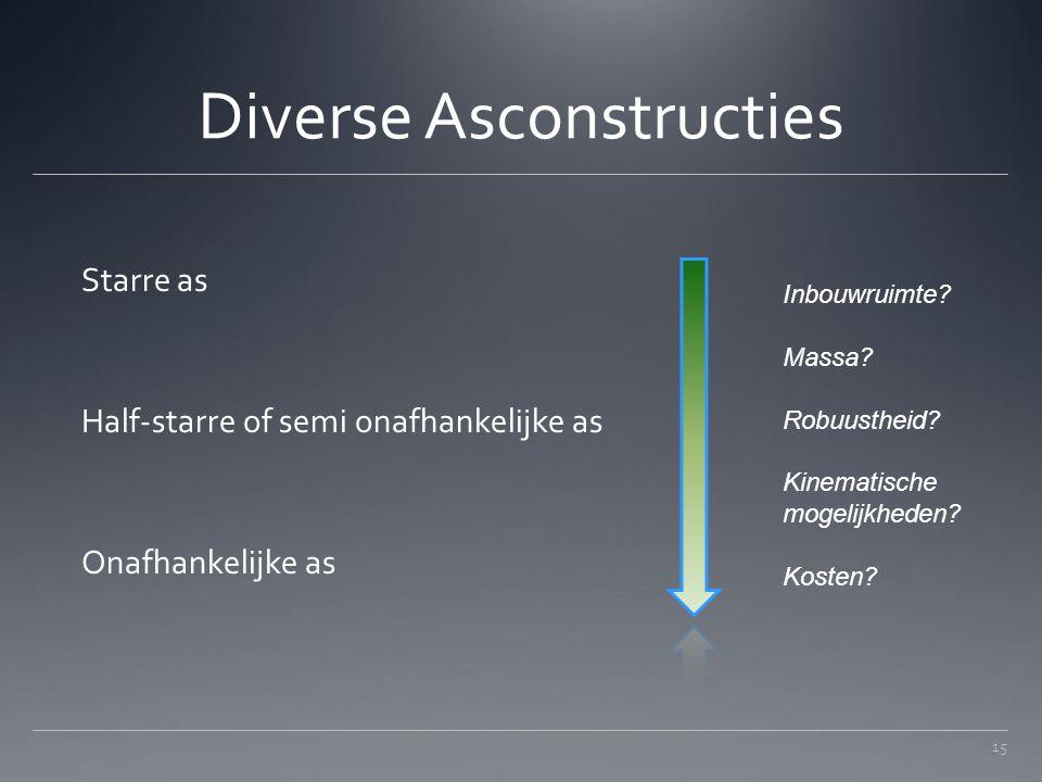 Diverse Asconstructies