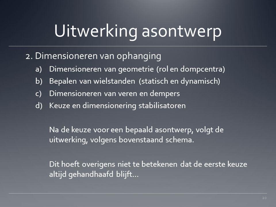 Uitwerking asontwerp 2. Dimensioneren van ophanging
