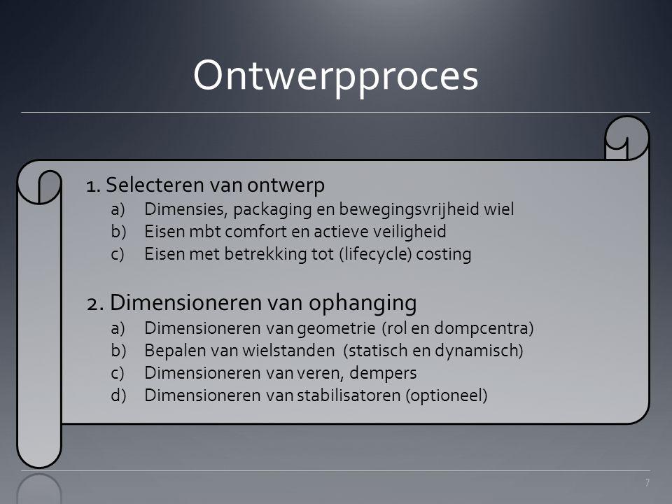 Ontwerpproces 2. Dimensioneren van ophanging 1. Selecteren van ontwerp