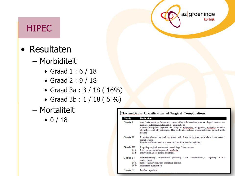 HIPEC Resultaten Morbiditeit Mortaliteit Graad 1 : 6 / 18