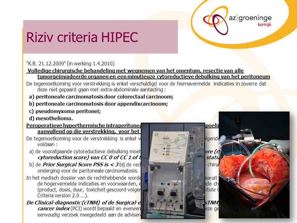 Riziv criteria HIPEC