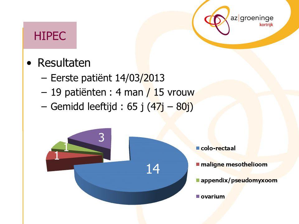14 HIPEC Resultaten 3 Eerste patiënt 14/03/2013