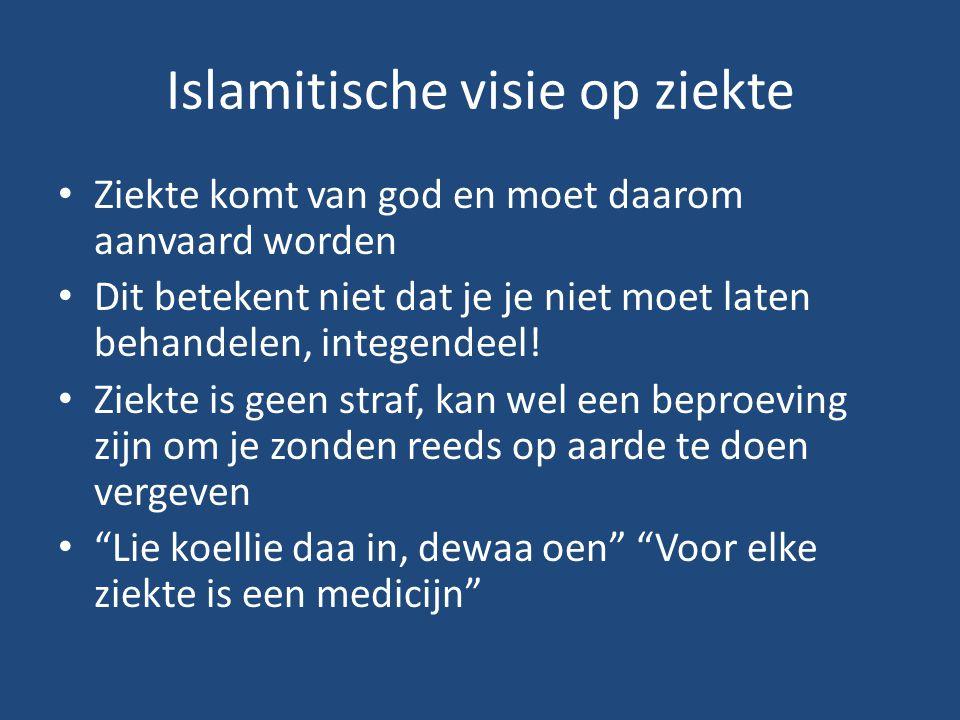 Islamitische visie op ziekte