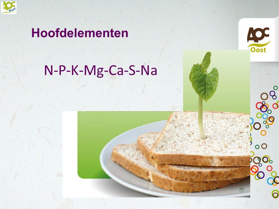 Hoofdelementen N-P-K-Mg-Ca-S-Na