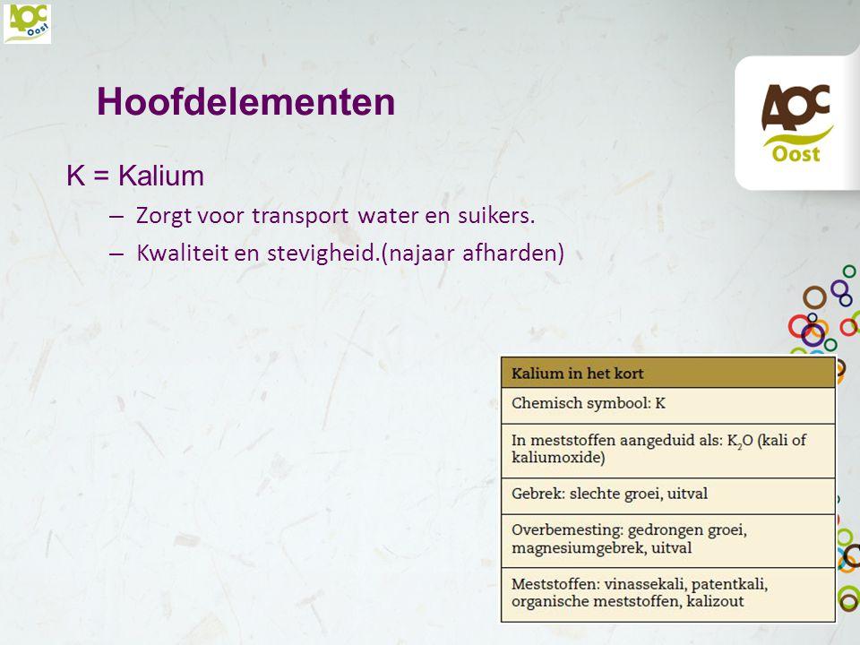Hoofdelementen K = Kalium Zorgt voor transport water en suikers.