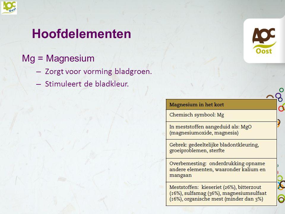 Hoofdelementen Mg = Magnesium Zorgt voor vorming bladgroen.