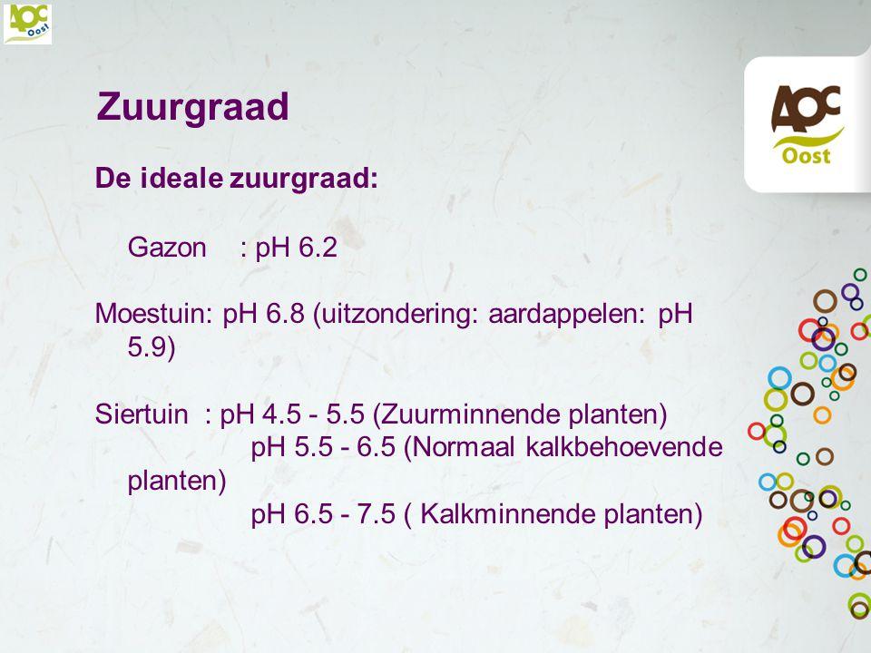 Zuurgraad De ideale zuurgraad: Gazon : pH 6.2