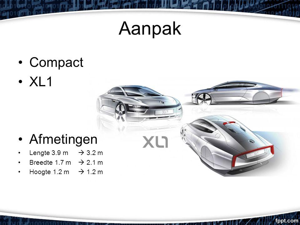 Aanpak Compact XL1 Afmetingen Lengte 3.9 m  3.2 m