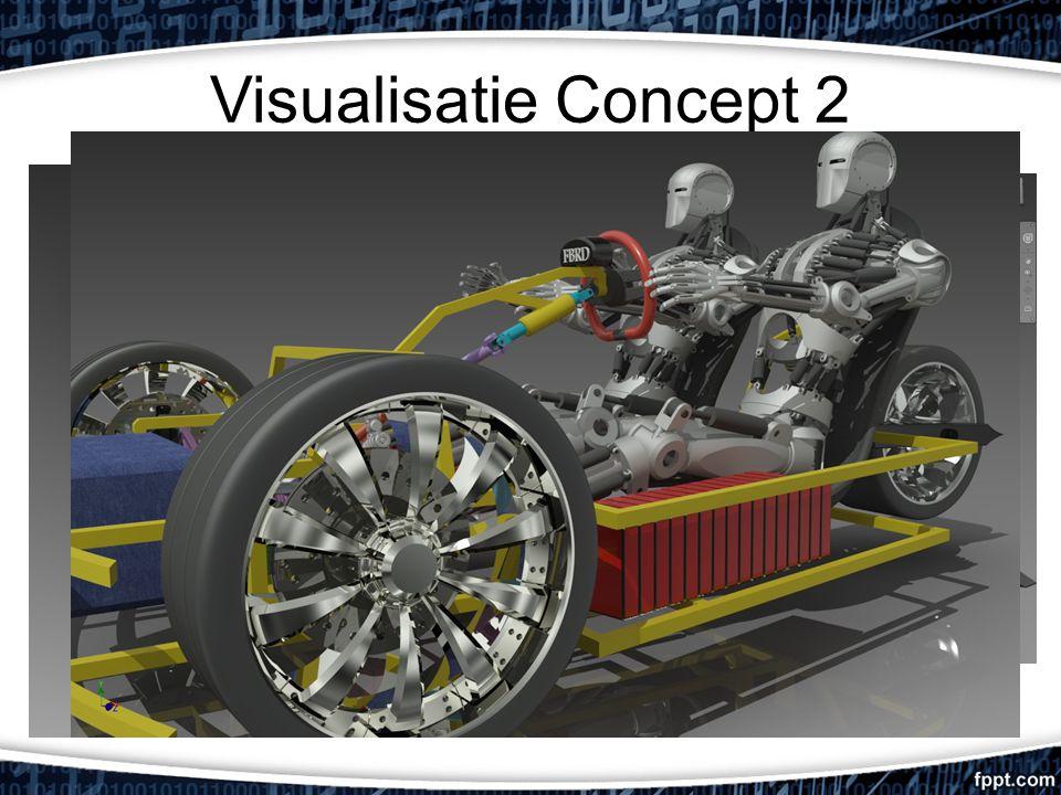 Visualisatie Concept 2 Afmetingen Lengte 3.9 m Breedte 1.7 m